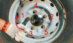Обязательно ли делать балансировку колес